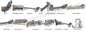 Wholesale frozen french fries making: Automatic Potato Chips Production Line