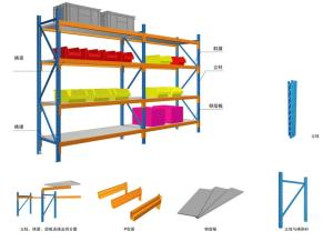 Wholesale Stacking Racks & Shelves: Storage Racking