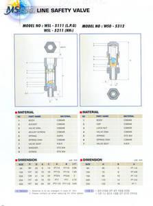 Wholesale safety valve: LINE SAFETY VALVE-1