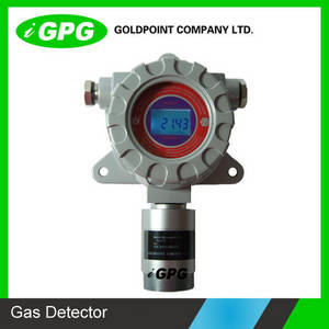 Wholesale passive infrared sensor: Intelligent Gas Transmitter,Gas Monitor,Gas Meter
