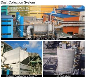 Wholesale Gas Disposal: Dust Collection System
