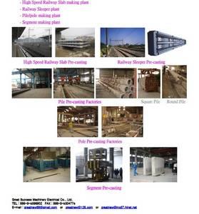 Wholesale concrete autoclave: Concrete Pre-casting Equipment
