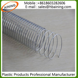Wholesale braid reinforced silicone hose: PVC Steel Wire Reinforced Hose