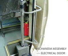 Wholesale Automatic Door Operators: Electrical Rotary Bus Door Engine
