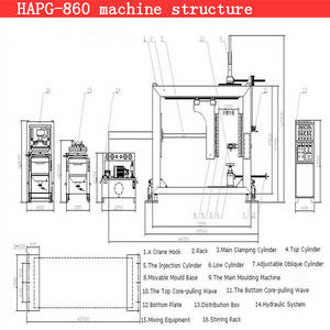 Wholesale Other Electrical Equipment: Automatic Clamping MACHINE880