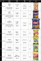 Korean Snack, Chips, Biscut, Pie (Confectionery) 2