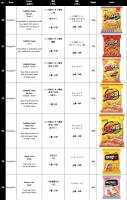 Korean Snack, Chips, Biscut, Pie (Confectionery) 7