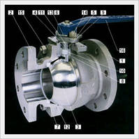 Trunnion Mounted Ball Valves Id 870380 Product Details