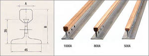 Wholesale copper bar: Crane Bar / Copper Headed Steel Rail Type