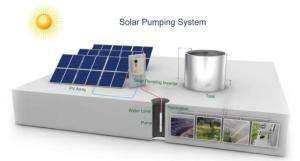 Wholesale china supplier: China Supplier Solar Water Pump of Model 6SP60