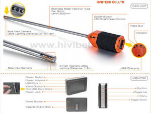 Wholesale industrial inspection: Hvb Wall Tie Inspection Camera, Industrial Video Borescope Endoscope