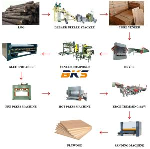 Wholesale Woodworking Machinery: Automatic Semi Automatic Plywood Production Line Plywood Making Machines Hot Press Machine