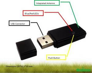 Wholesale usb: ZigBee USB Dongle