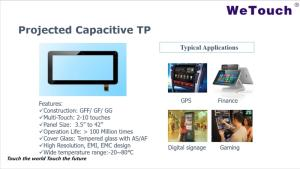 Wholesale screen projection: Projected Capacitive Touch Screen