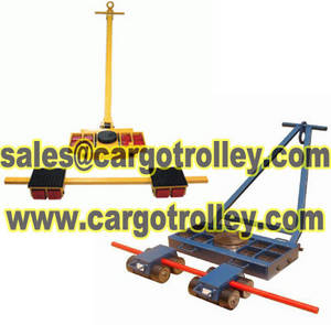 Wholesale machinery moving rollers: Machinery Moving Roller Instruction
