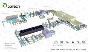 Wholesale Solar Controllers: 5MW-200MW Solar Panel Manufacturing Machine