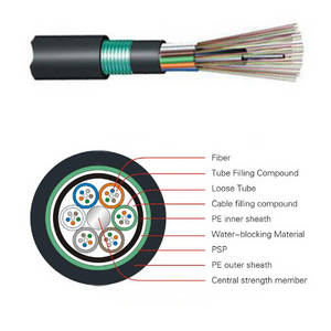 Wholesale water proof jacket: Outdoor Direct Buried Fiber Optic Cable GYTY53