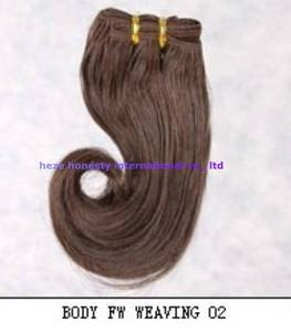 Wholesale Hair Extension: Remy Hair Extension