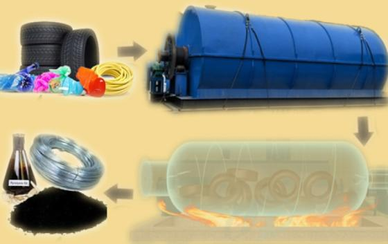 Sell Pyrolysis plant convert waste tire to oil