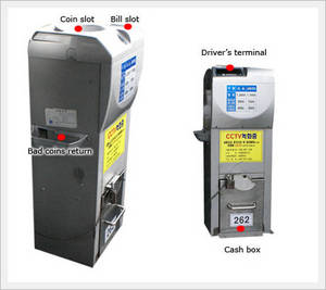 Wholesale fare box: Bus Fare Adjustment System