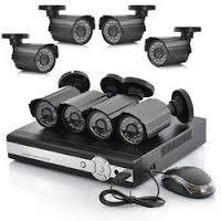 Wholesale Store & Supermarket Supplies: CCTV Cameras, Closed Circuit Television, Security Cameras, IP Cameras