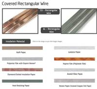 Covered Rectangular Wire