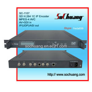 Wholesale h.264 encoder: SD H.264 1-Channel IP Encoder