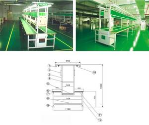 Wholesale hanging lamp: Production Line