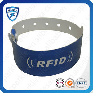 Wholesale Other Access Control Products: Disposable Paper RFID Wristband