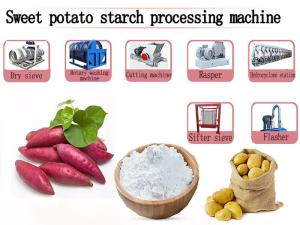 Wholesale potato starch: Potato Starch Processing Machine