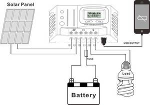 Wholesale mppt based solar charge: 20A Solar Power MPPT Battery Charge Regulator/Controller