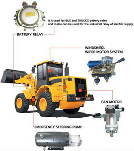 Wholesale heavy equipment spare parts: Spare Parts for Heavy Equipment (Bulldozer)