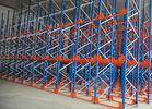 Wholesale network controller: Q235 Q345 Steel Pallet Racks Radio Shuttle Racking Optimizing Space Networking Control