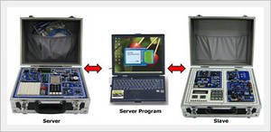 Wholesale variable resistor: Wireless Embedded Training System