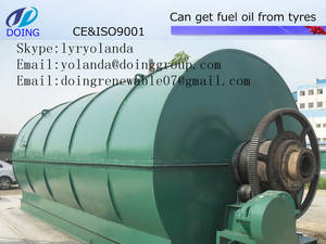 Wholesale fan system fire truck: Small Biodiesel Plant Waste Tyre Pyrolysis Machine