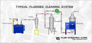 Wholesale hand operating pump: Cleanser (I.F.C)