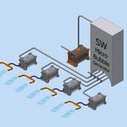 Nano Micro Bubble Generator